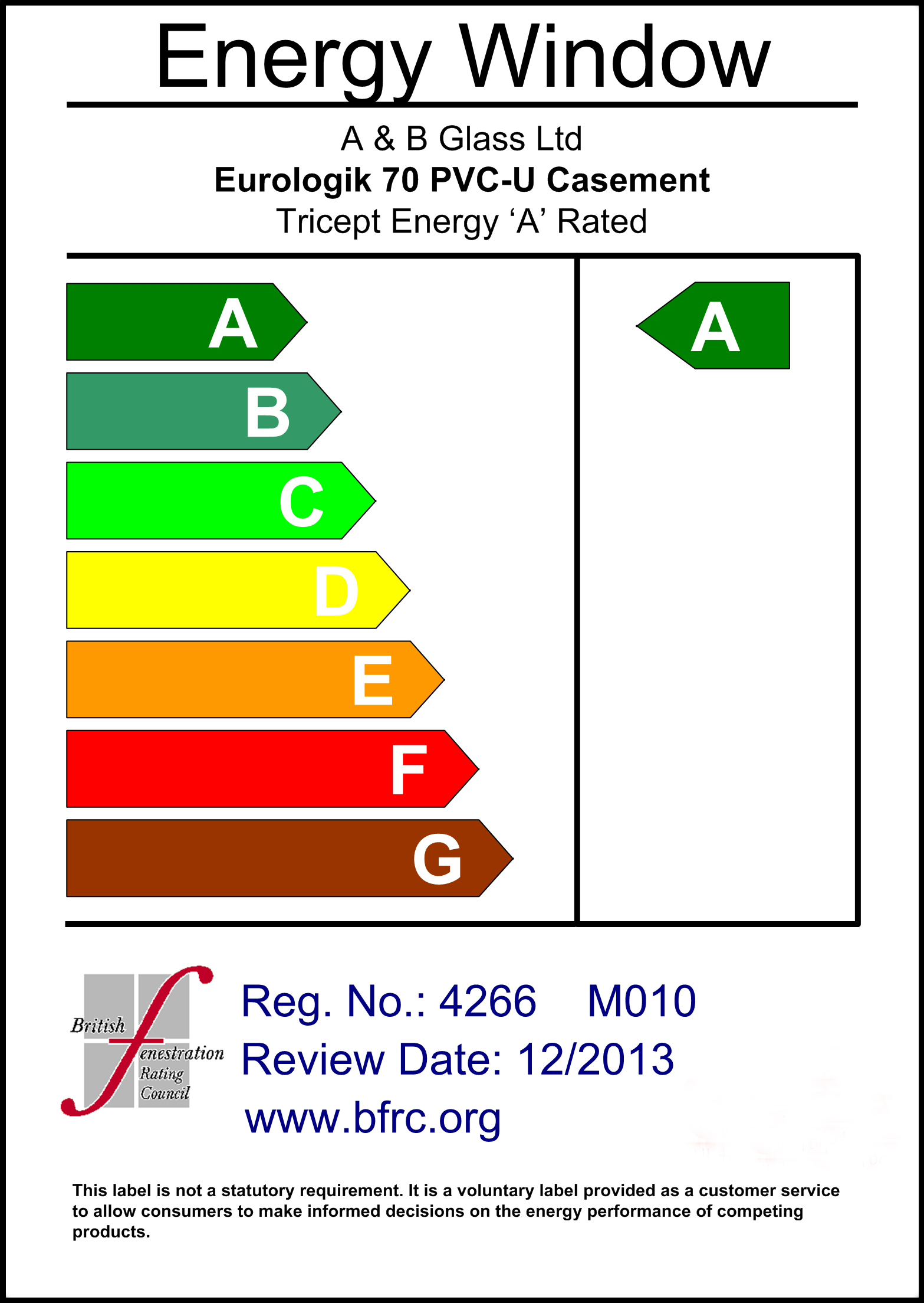Image result for A+14 Windows Energy Rating Image
